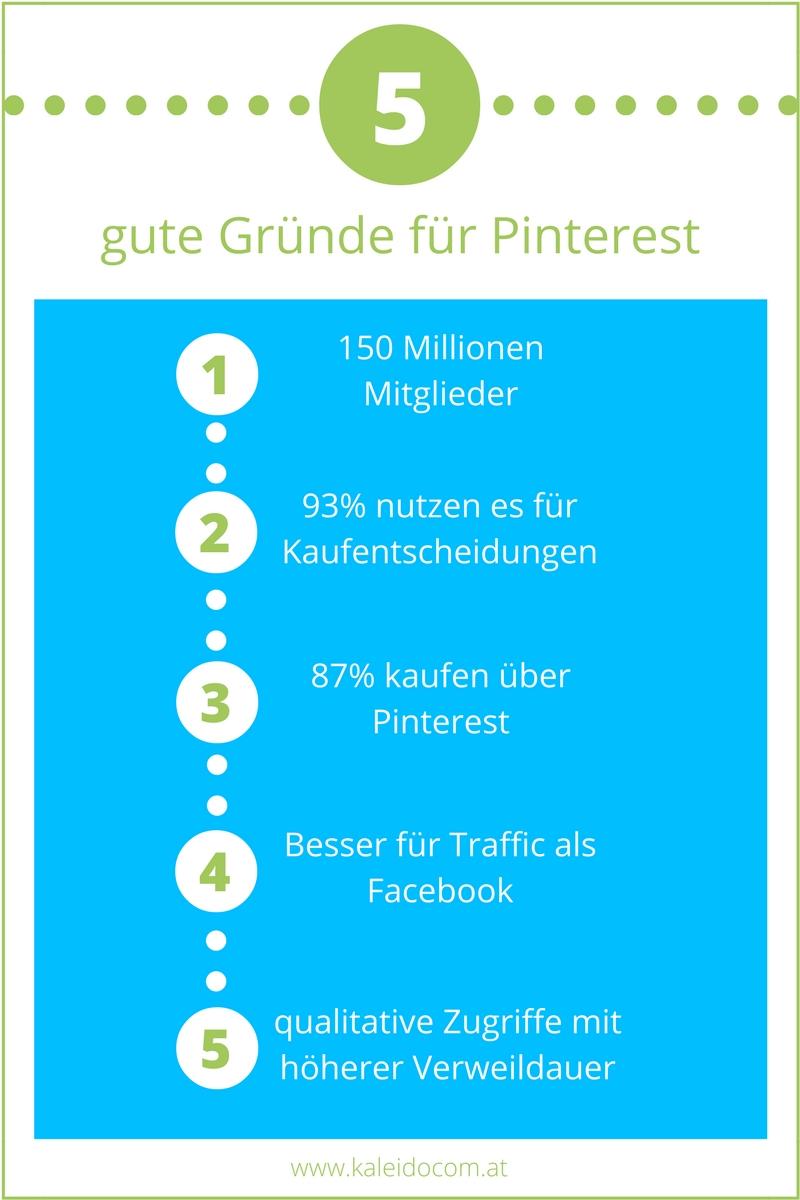 Warum Pinterest? 5 gute Gründe für das Netzwerk!
