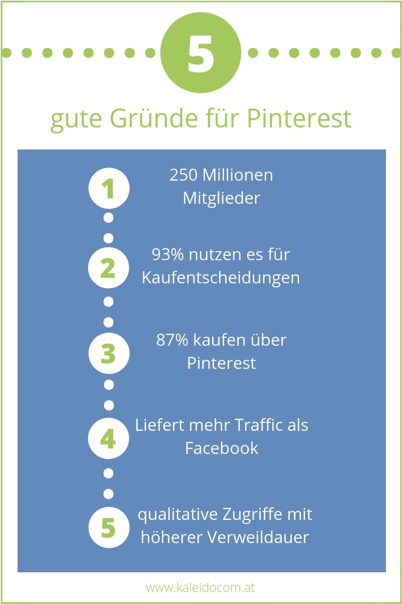 Pinterest E-Mail-Kurs 2
